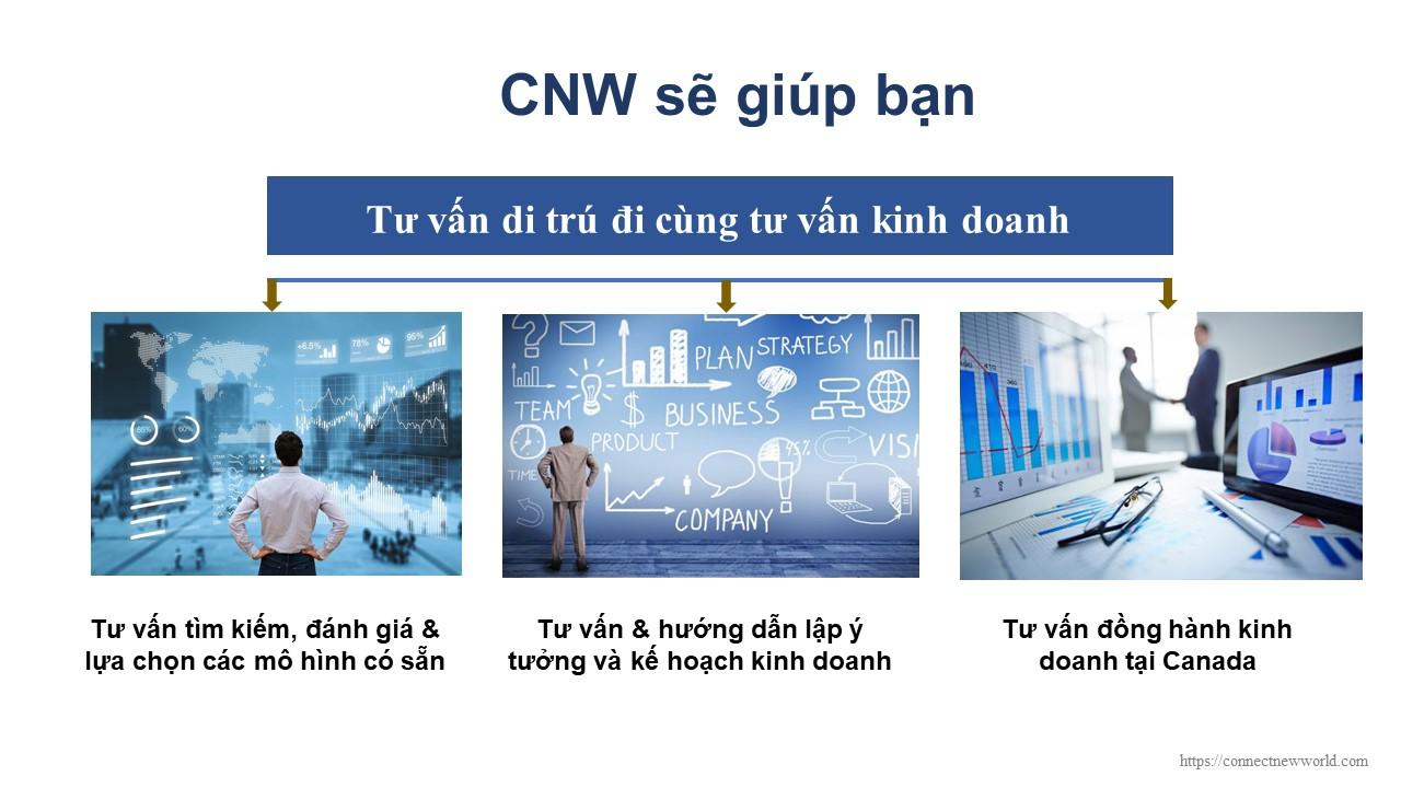 dich vu CNW-1